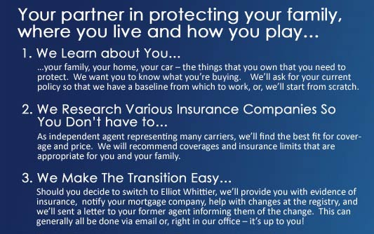 Elliot Whittier Insurance provides Massachusetts car insurance, MA Home Insurance and other lines of insurance for your family