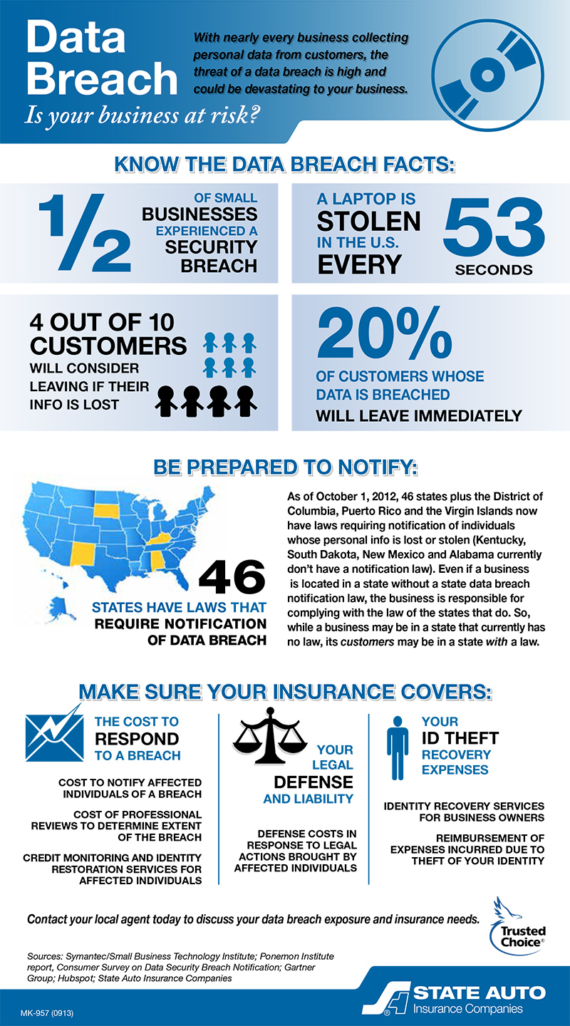 Businesses Address Cyber Breach with Massachusetts Cyber Liability Insurance