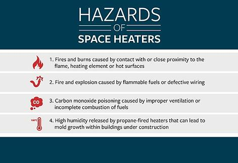 Using Space Heaters safely at work Travelers Insurance