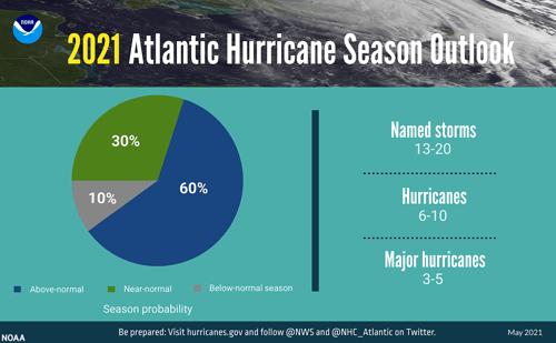 GRAPHIC-2021-Hurricane-Outlook-piechart-052021-5333x3317-highres