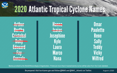 GRAPHIC-UPDATE-2020-Hurricane-Outlook-names-080620-3840x2388_0